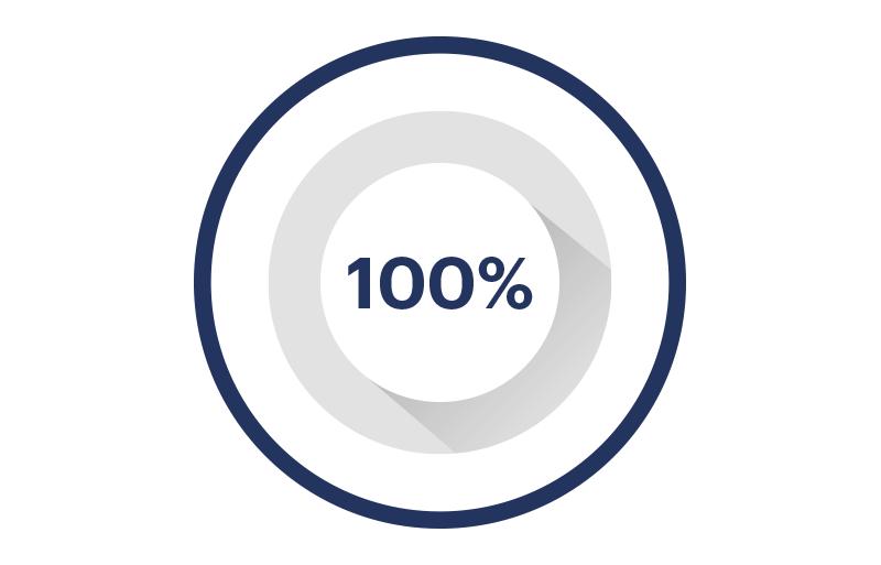 Avance 100%